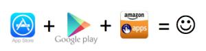 Amazon App Store bedienen wir jetzt auch