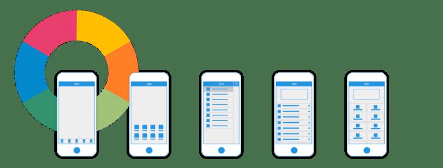 Eine individuelle App mit dem App Baukasten von AppYourself erstellen