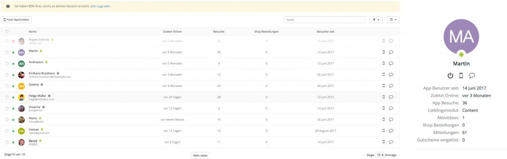 Das Nutzer Limit in der Nutzerliste und die Deaktivierung eines Nutzers über sein Profil