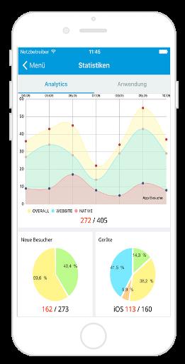 Statistiken mit der Connect App anzeigen lassen