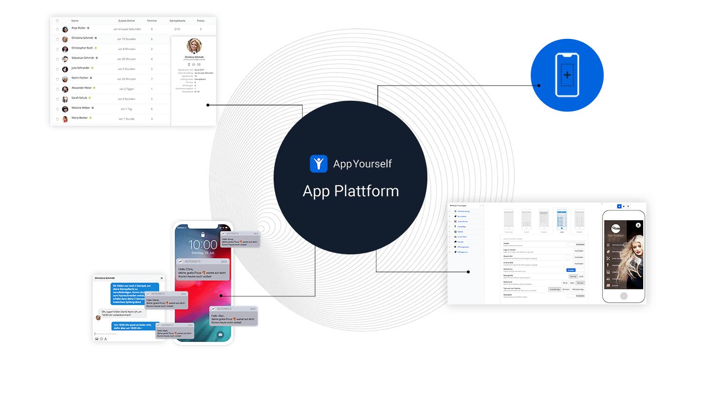 Individuelle Massenfertigung von Apps mit der AppYourself App Plattform