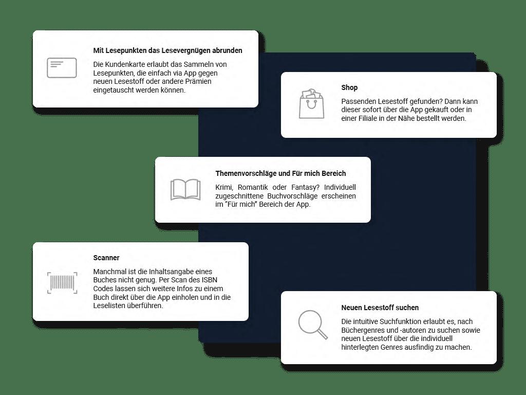 Hugendubel App - Individuelle Funktionen auf Basis unserer App Plattform