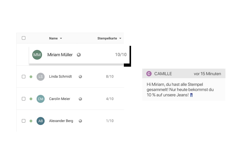 Die digitale Stempelkarte in der Retail App für individuelle Angebote