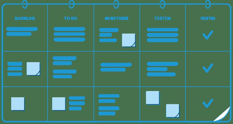 App maker product roadmap